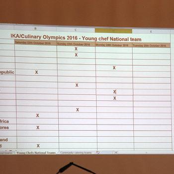Auslosung der Wettkampftage 21.10.15. Foto: VKD