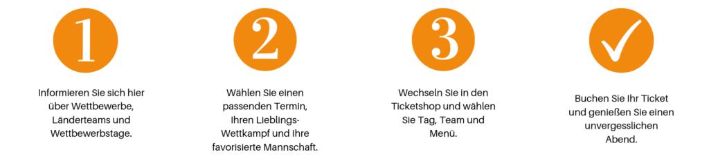 Übersicht Ticketkauf Ika