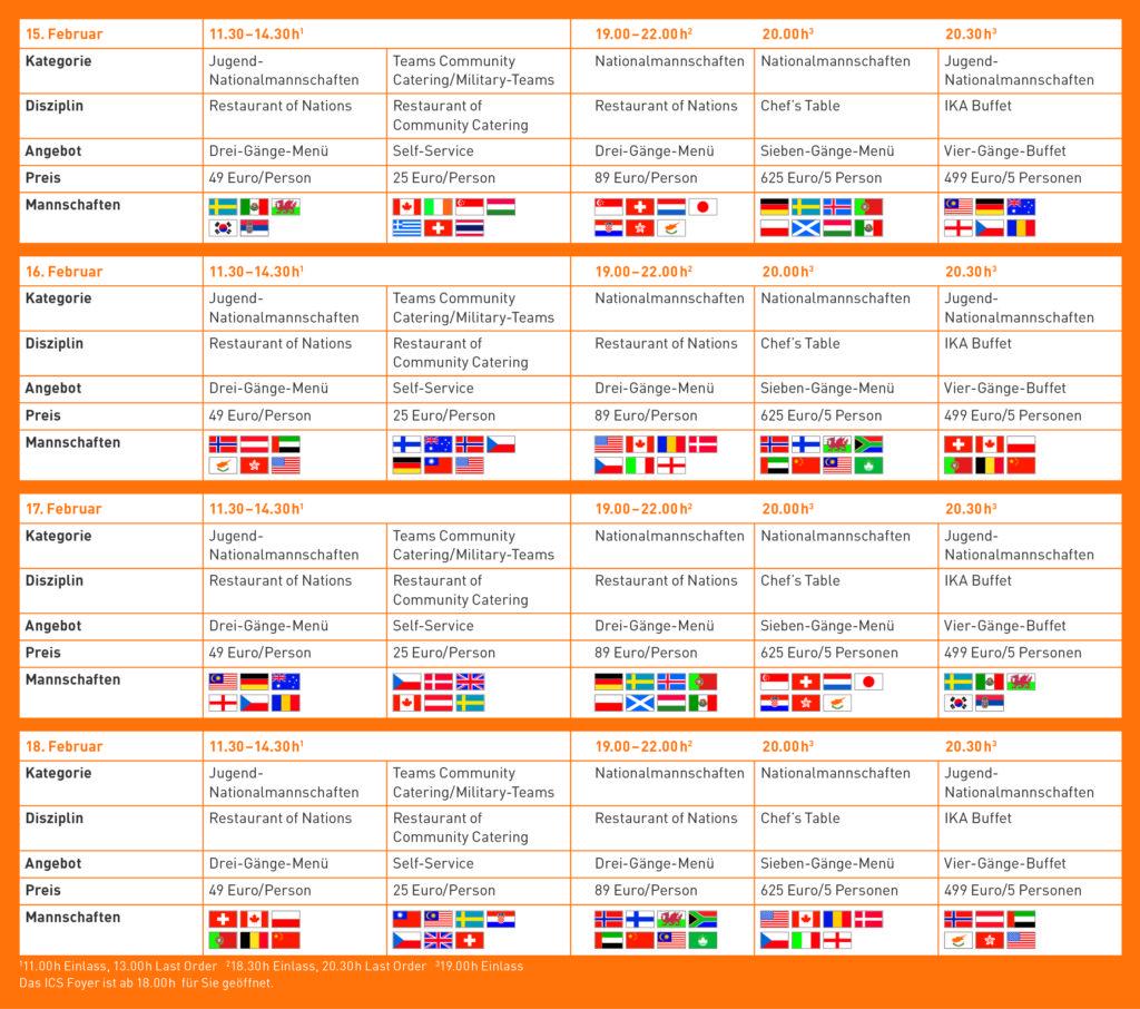 Ika Besucherfolder Tabelle Grafik De Cmyk 300dpi 9 2019